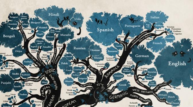 Sprachen Stammbaum Header