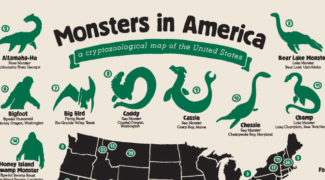 Monsters in America: Lektionen in Folklore